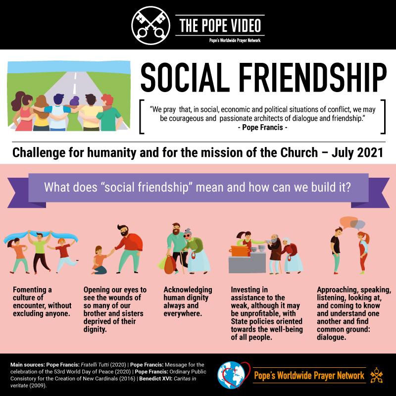 Infographic 800x800 - TPV 7 2021 EN - Social friendship