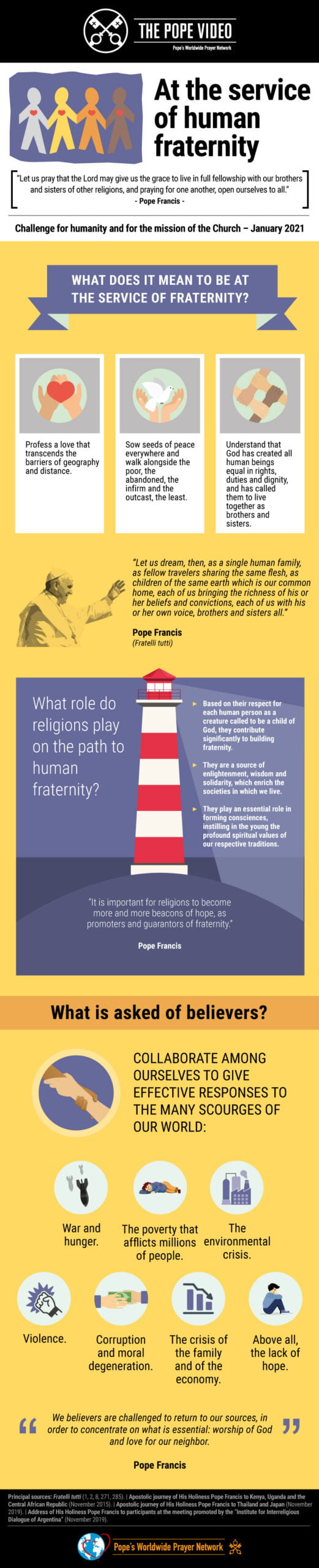 Infographic-TPV-1-2021-EN-The-Pope-Video-At-the-service-of-human-fraternity (1)