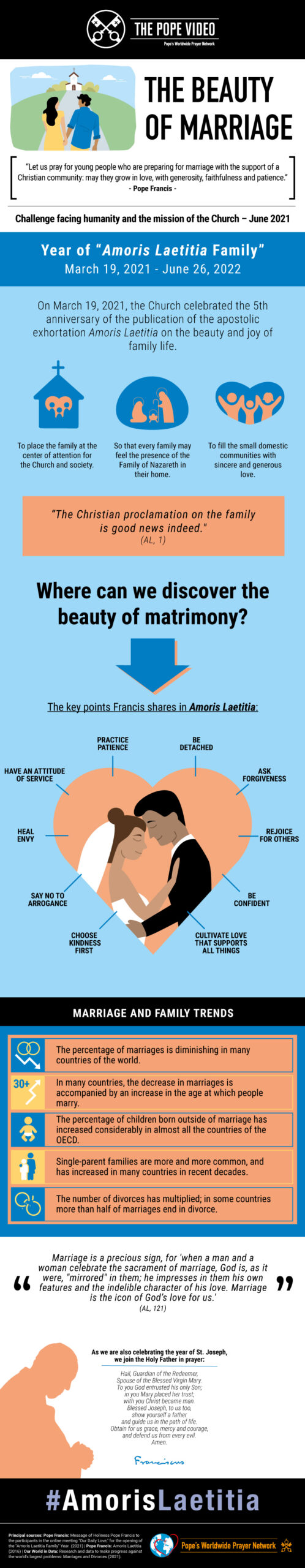 Infographic - TPV 6 2021 EN - The beauty of marriage
