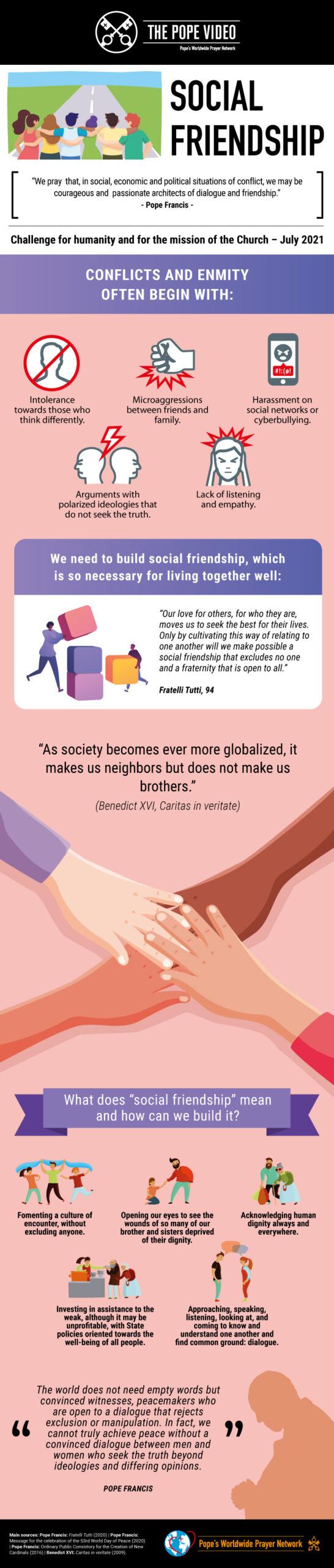 Infographic - TPV 7 2021 EN - Social friendship